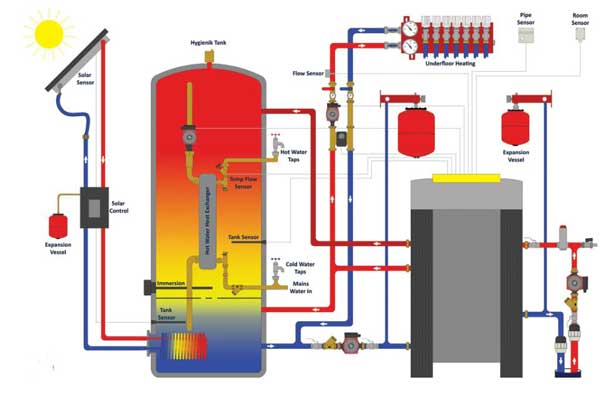 EFFICIENT ENERGY SOLUTIONS ::