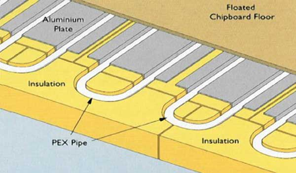 Comunder Floor Heating Uk : underfloor heating design control underfloor with heatpumps floor ...